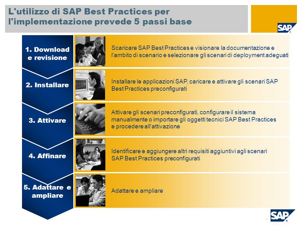 L utilizzo di SAP Best Practices per l implementazione prevede 5 passi base 5.