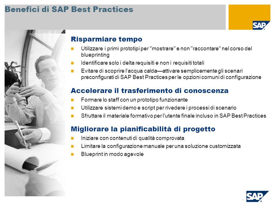 Benefici di SAP Best Practices Risparmiare tempo Utilizzare i primi prototipi per mostrare e non raccontare nel corso del blueprinting Identificare solo i delta requisiti e non i requisiti totali Evitare di scoprire l acqua calda—attivare semplicemente gli scenari preconfigurati di SAP Best Practices per le opzioni comuni di configurazione Accelerare il trasferimento di conoscenza Formare lo staff con un prototipo funzionante Utilizzare sistemi demo e script per rivedere i processi di scenario Sfruttare il materiale formativo per l utente finale incluso in SAP Best Practices Migliorare la pianificabilità di progetto Iniziare con contenuti di qualità comprovata Limitare la configurazione manuale per una soluzione customizzata Blueprint in modo agevole