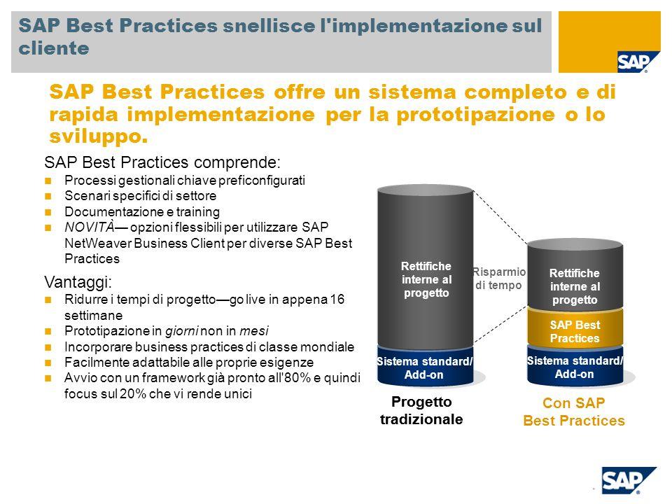 Una comprovata esperienza fa sì che SAP Best Practices sia Best Le esperienze maturate da SAP e dai partner contribuiscono a migliorare SAP Best Practices Olre 35 anni di esperienza, design, e input da parte di aziende di tutte le dimensioni Oltre 36 partner SAP contribuiscono allo sviluppo diretto focalizzato sull efficienza e la solidità Oltre 40.000 implementazioni Comprende gli accorgimenti messi in atto da migliaia di società