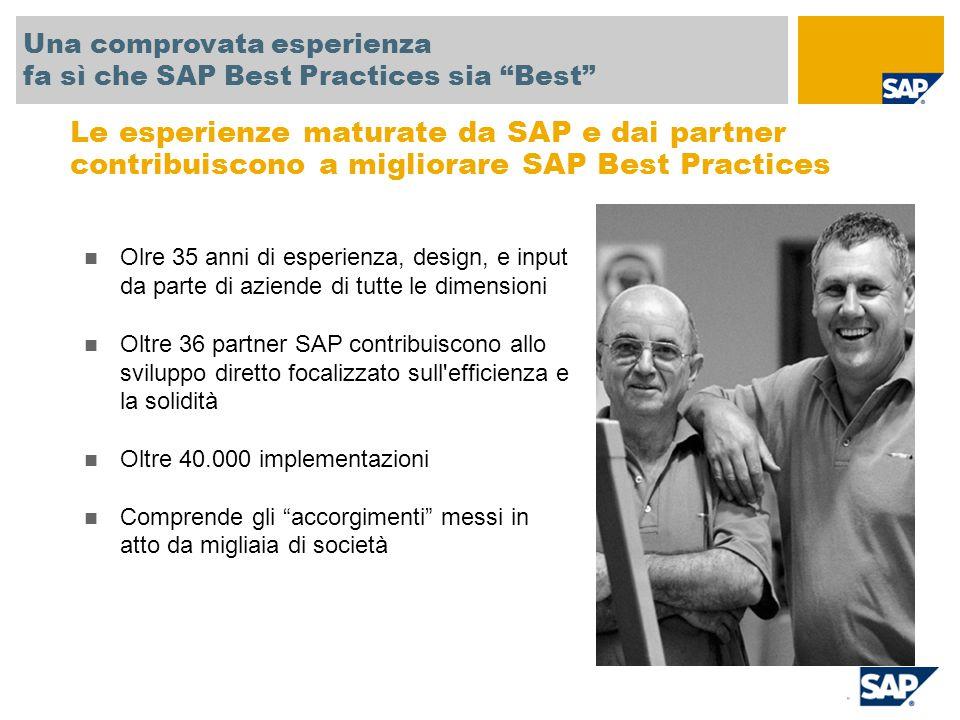 Prototipo / bozza Ricavare velocemente una panoramica delle applicazioni e dei processi SAP e comprenderli Sistema di riferimento Avviare velocemente e accelerare il il blueprinting e la definizione dell ambito della soluzione Base di partenza Soddisfare in media dal 30% all 80% delle esigenze delle medie imprese Aggiungere ulteriori esigenze nel corso del progetto qualora necessario SAP All-in-One microverticale Utilizzare i prodotti offerti dai partner SAP e SAP Best Practices per soddisfare le esigenze di natura microverticale Rollout multisede Accelerare il rollout di SAP per tutte le sedi o filiali in differenti regioni o settori SAP Best Practices è utilizzato per diversi progetti