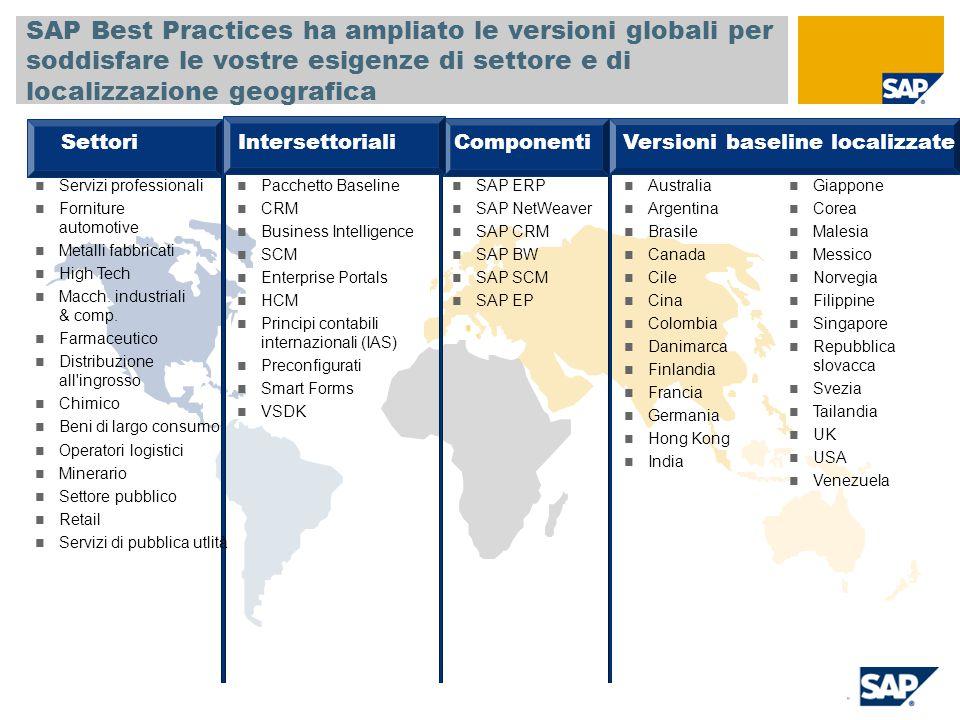 SAP ERP SAP NetWeaver SAP CRM SAP BW SAP SCM SAP EP SAP Best Practices ha ampliato le versioni globali per soddisfare le vostre esigenze di settore e di localizzazione geografica SettoriIntersettoriali Componenti Versioni baseline localizzate Servizi professionali Forniture automotive Metalli fabbricati High Tech Macch.
