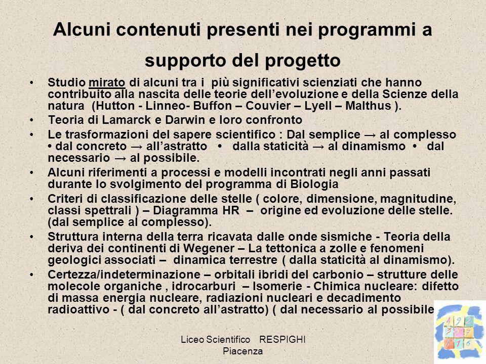 Liceo Scientifico RESPIGHI Piacenza Alcuni contenuti presenti nei programmi a supporto del progetto Studio mirato di alcuni tra i più significativi scienziati che hanno contribuito alla nascita delle teorie dell'evoluzione e della Scienze della natura (Hutton - Linneo- Buffon – Couvier – Lyell – Malthus ).