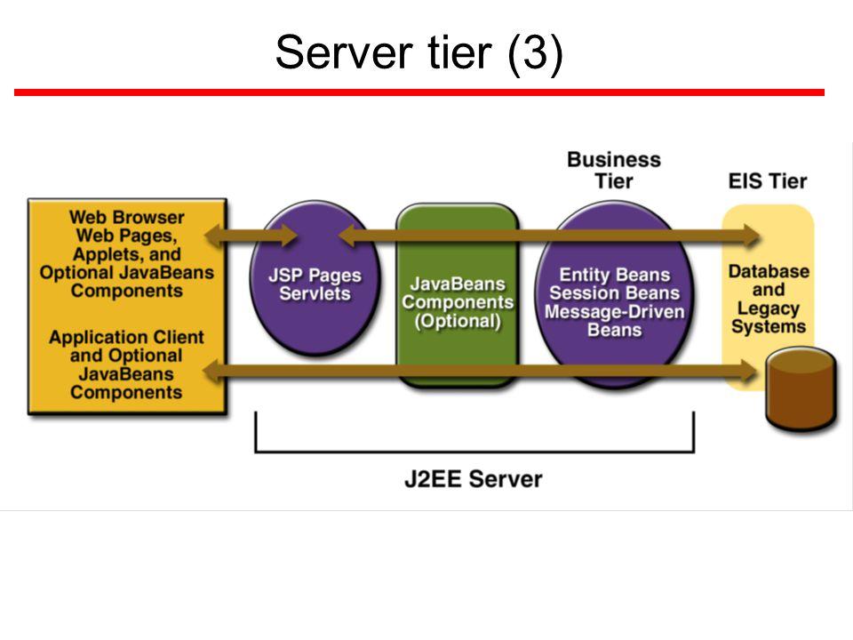 Server tier (3)