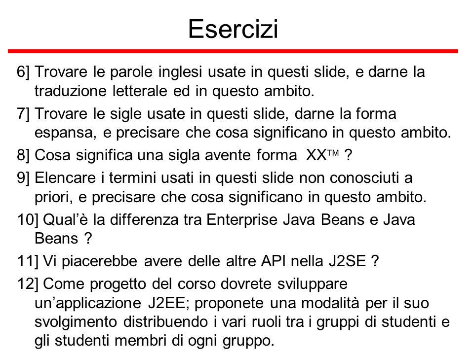 Esercizi 6]Trovare le parole inglesi usate in questi slide, e darne la traduzione letterale ed in questo ambito.