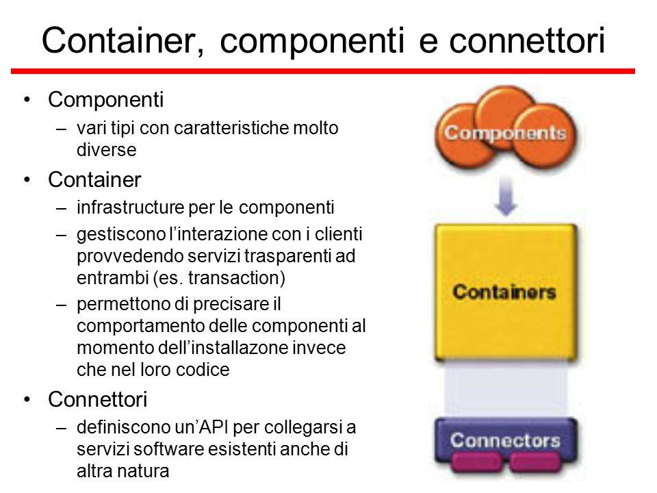 Container, componenti e connettori Componenti –vari tipi con caratteristiche molto diverse Container –infrastructure per le componenti –gestiscono l'interazione con i clienti provvedendo servizi trasparenti ad entrambi (es.