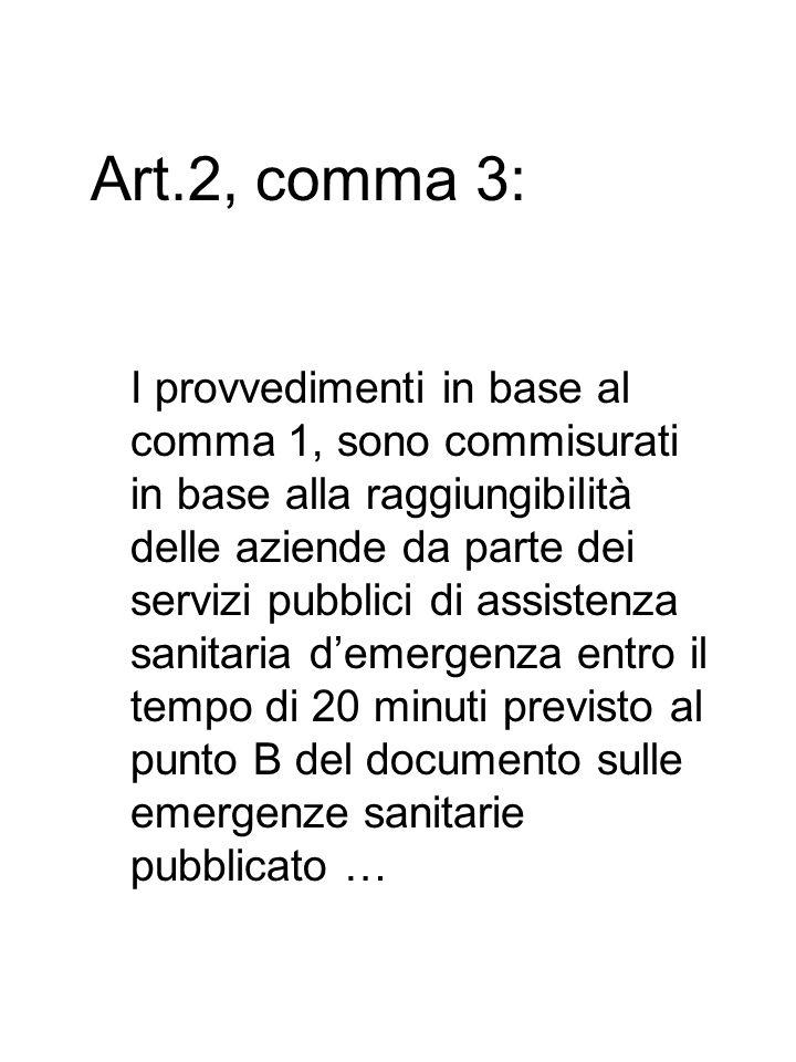Art.2, comma 3: I provvedimenti in base al comma 1, sono commisurati in base alla raggiungibilità delle aziende da parte dei servizi pubblici di assistenza sanitaria d'emergenza entro il tempo di 20 minuti previsto al punto B del documento sulle emergenze sanitarie pubblicato …