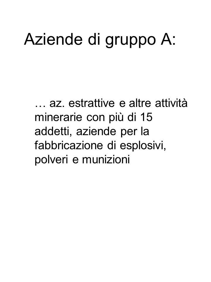 Aziende di gruppo A: … az.