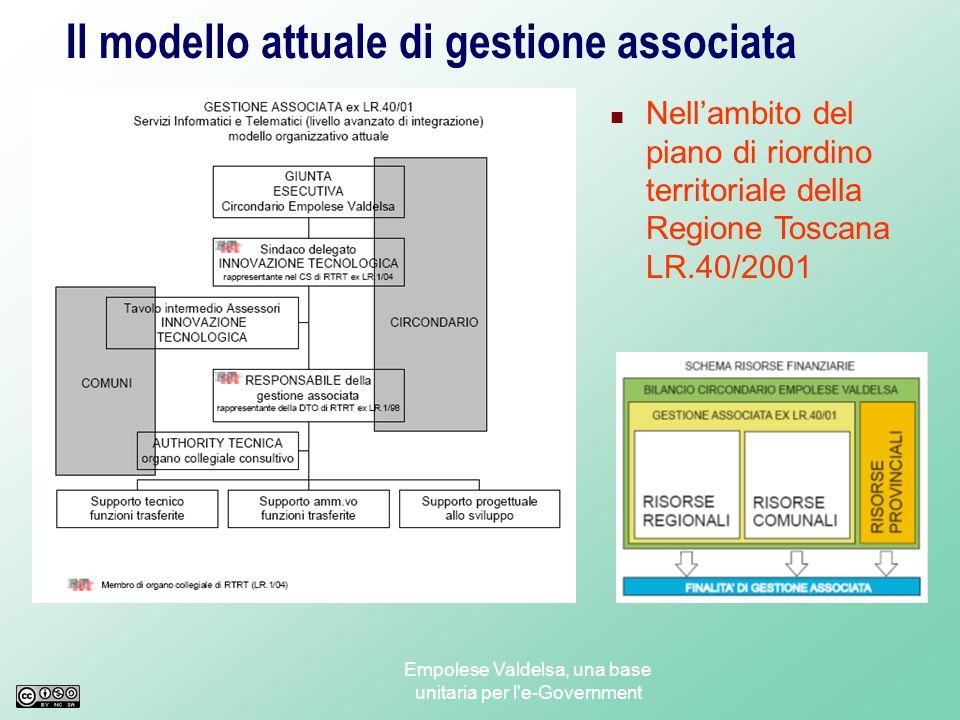 Empolese Valdelsa, una base unitaria per l e-Government Il modello attuale di gestione associata Nell'ambito del piano di riordino territoriale della Regione Toscana LR.40/2001