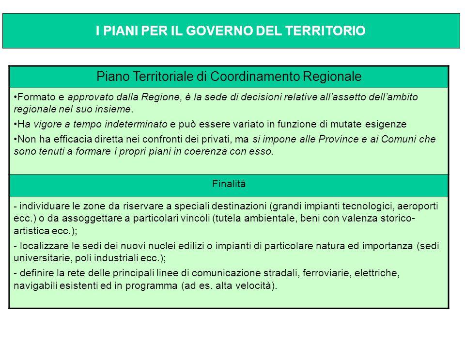 Piano Territoriale di Coordinamento Regionale Formato e approvato dalla Regione, è la sede di decisioni relative all'assetto dell'ambito regionale nel