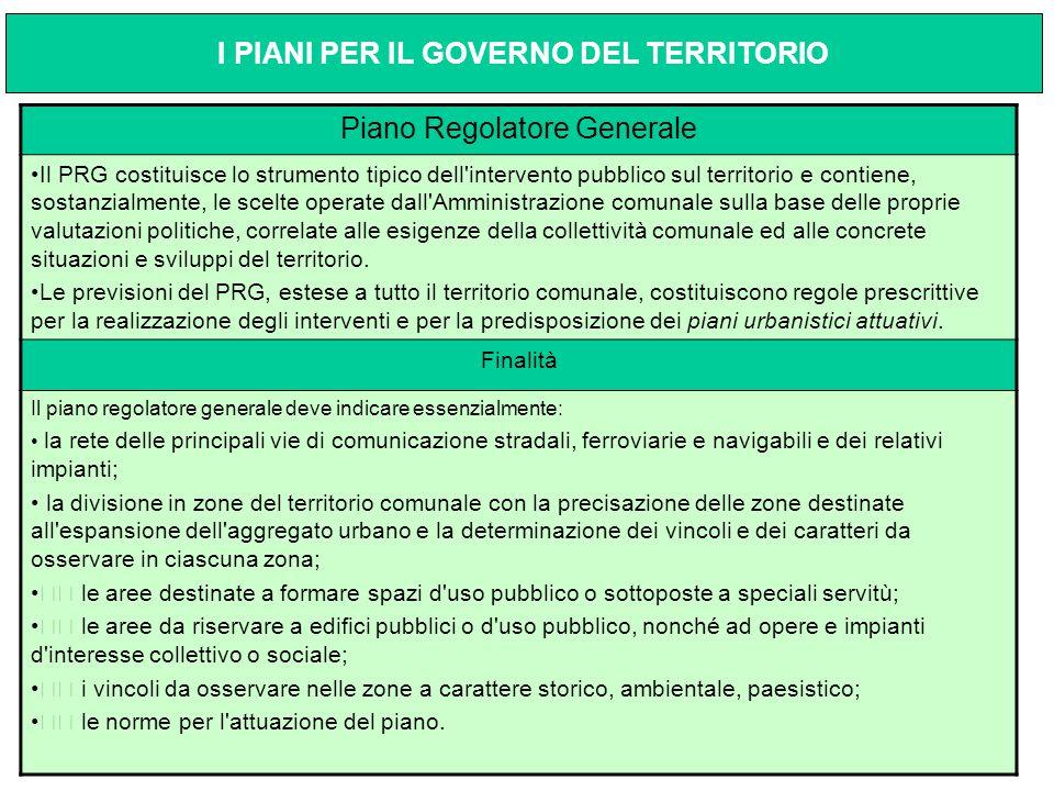 Piano Regolatore Generale Il PRG costituisce lo strumento tipico dell'intervento pubblico sul territorio e contiene, sostanzialmente, le scelte operat