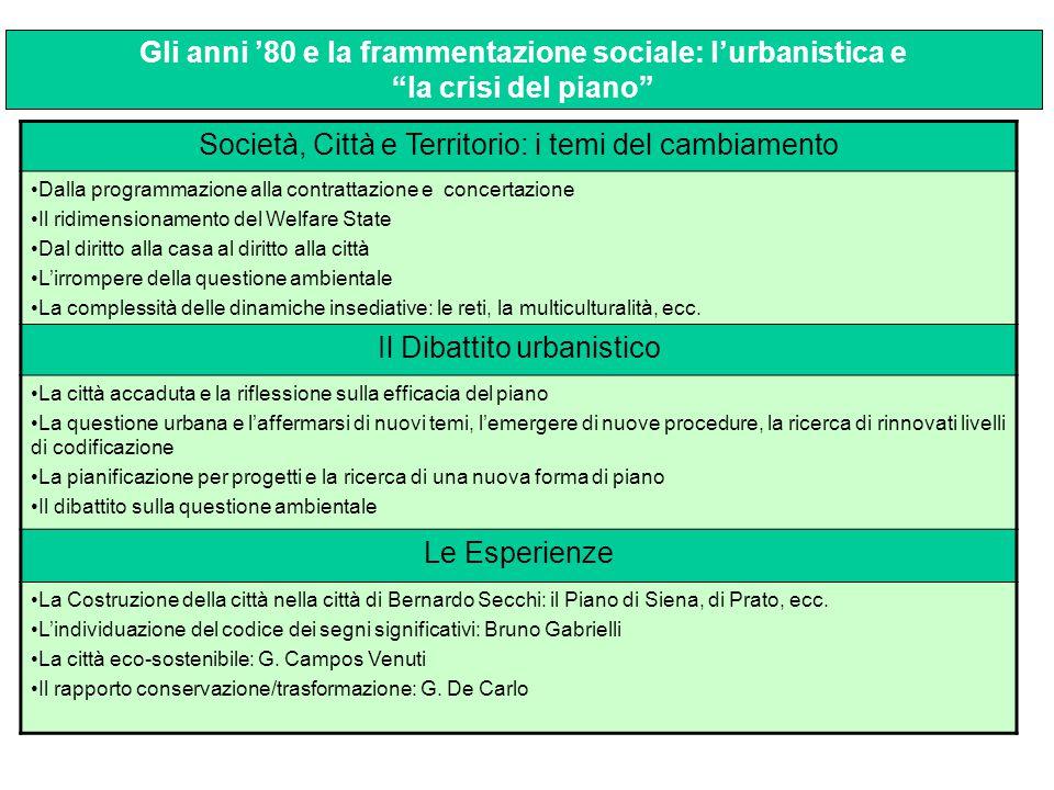 Società, Città e Territorio: i temi del cambiamento Dalla programmazione alla contrattazione e concertazione Il ridimensionamento del Welfare State Da