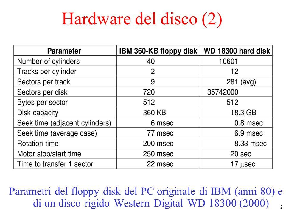 2 Hardware del disco (2) Parametri del floppy disk del PC originale di IBM (anni 80) e di un disco rigido Western Digital WD 18300 (2000)