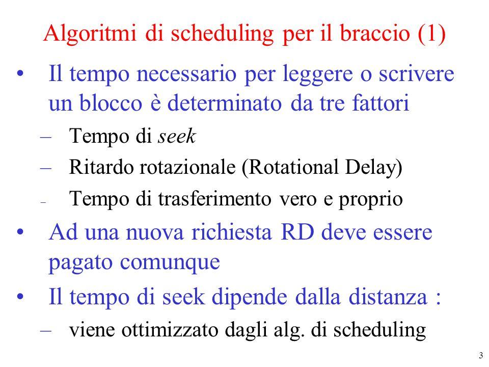 3 Algoritmi di scheduling per il braccio (1) Il tempo necessario per leggere o scrivere un blocco è determinato da tre fattori –Tempo di seek –Ritardo rotazionale (Rotational Delay)  Tempo di trasferimento vero e proprio Ad una nuova richiesta RD deve essere pagato comunque Il tempo di seek dipende dalla distanza : –viene ottimizzato dagli alg.