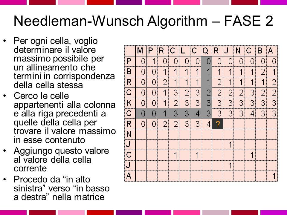 Needleman-Wunsch Algorithm – FASE 1 Similarity values valore 1 oppure 0 ad ogni cella, in base alla similarita'dei residui corrispondenti Nell'esempio: –match = +1 –mismatch = 0