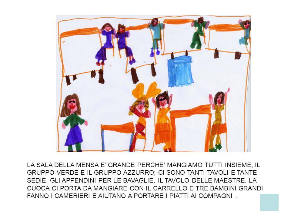 SCUOLA DELL'INFANZIASCUOLA DELL'INFANZIA Organizzazione La scuola è organizzata in due sezioni:.