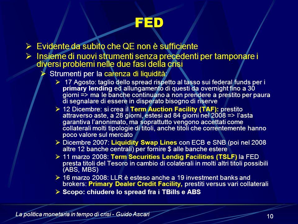 La politica monetaria in tempo di crisi - Guido Ascari 10 FED  Evidente da subito che QE non è sufficiente  Insieme di nuovi strumenti senza precede