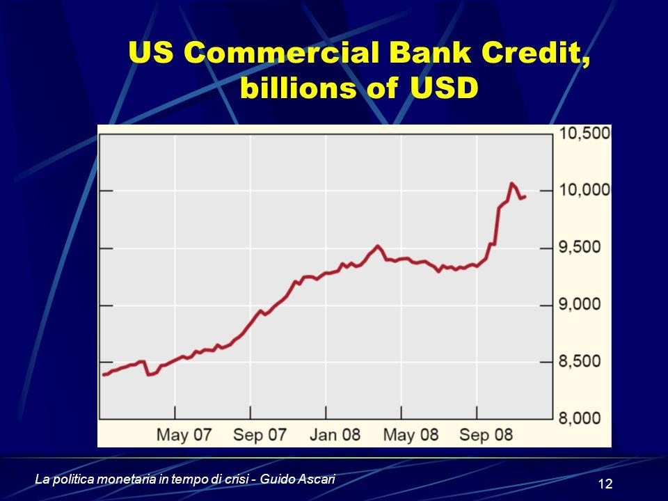 La politica monetaria in tempo di crisi - Guido Ascari 12 US Commercial Bank Credit, billions of USD