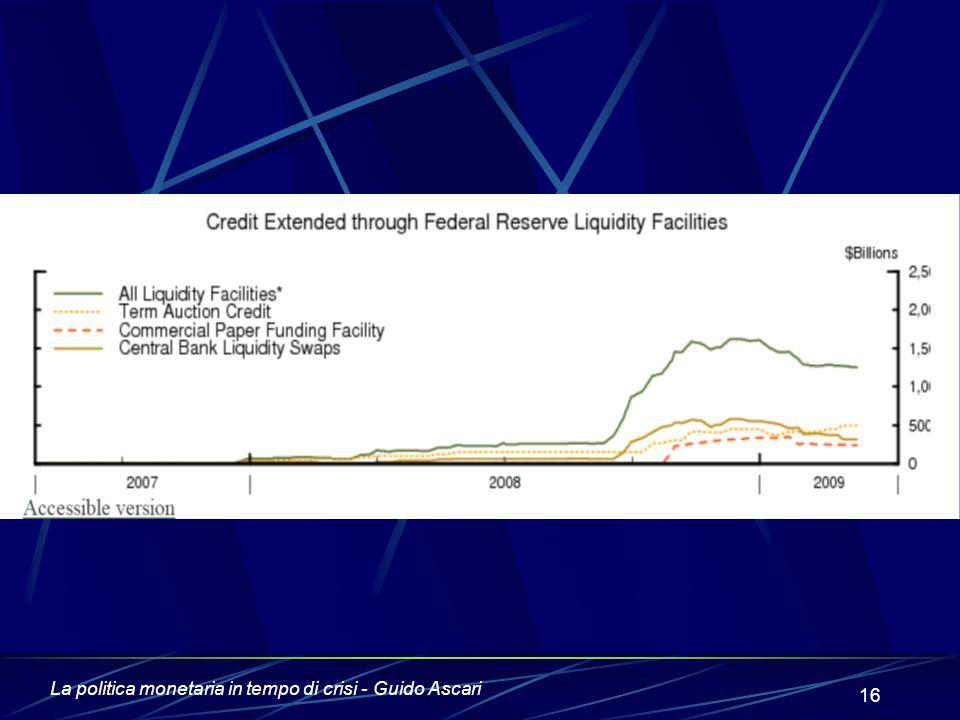 La politica monetaria in tempo di crisi - Guido Ascari 16