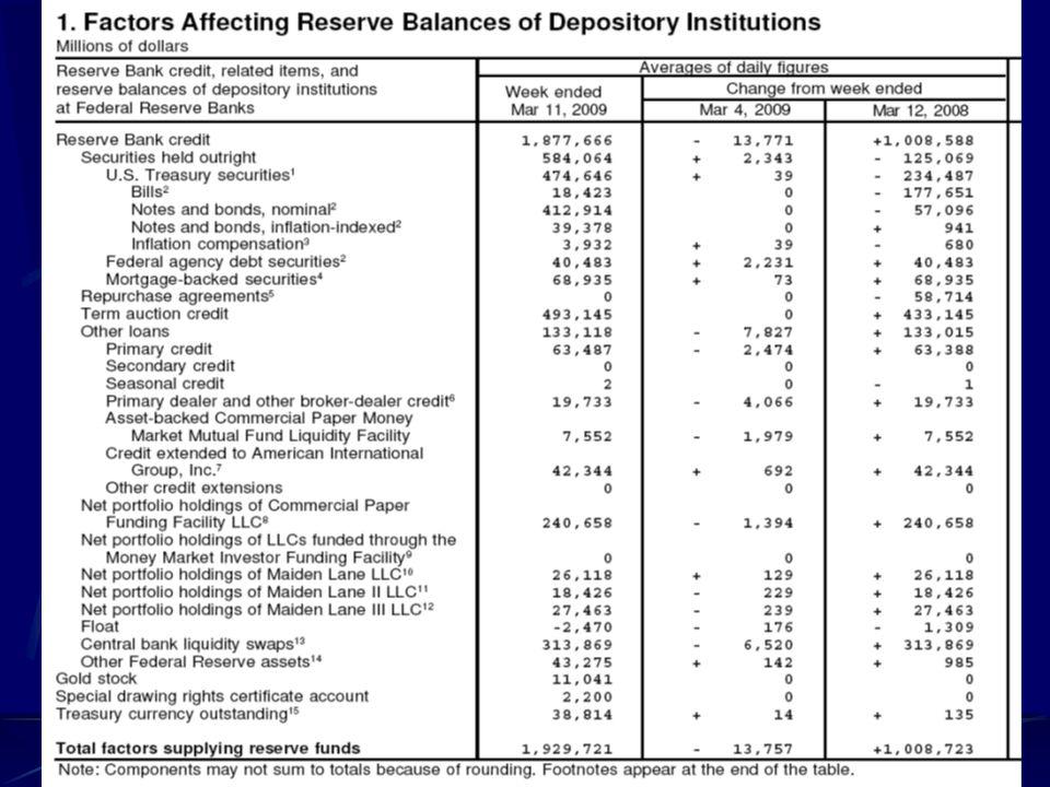 La politica monetaria in tempo di crisi - Guido Ascari 17