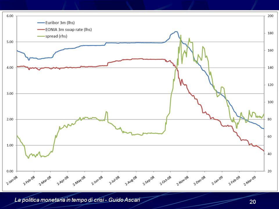 La politica monetaria in tempo di crisi - Guido Ascari 20