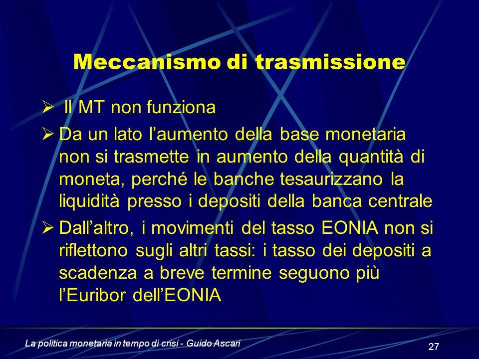 La politica monetaria in tempo di crisi - Guido Ascari 27 Meccanismo di trasmissione  Il MT non funziona  Da un lato l'aumento della base monetaria