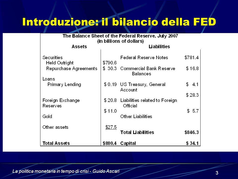 La politica monetaria in tempo di crisi - Guido Ascari 3 Introduzione: il bilancio della FED