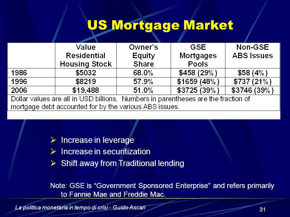 La politica monetaria in tempo di crisi - Guido Ascari 31 US Mortgage Market  Increase in leverage  Increase in securitization  Shift away from Tra