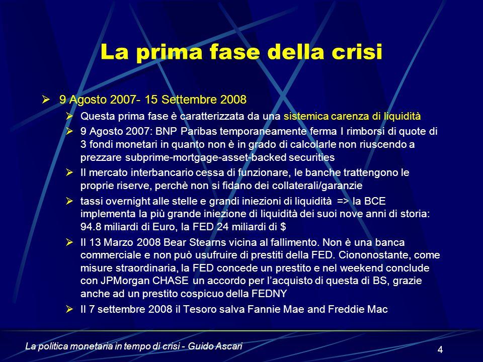 La politica monetaria in tempo di crisi - Guido Ascari 4 La prima fase della crisi  9 Agosto 2007- 15 Settembre 2008  Questa prima fase è caratteriz