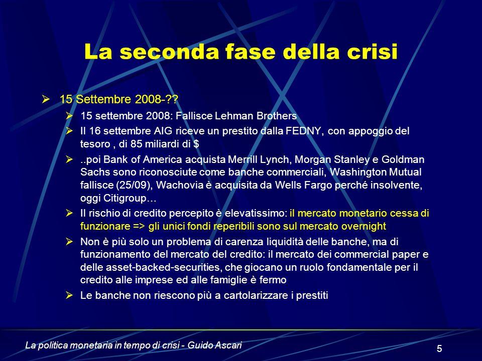 La politica monetaria in tempo di crisi - Guido Ascari 5 La seconda fase della crisi  15 Settembre 2008-??  15 settembre 2008: Fallisce Lehman Broth