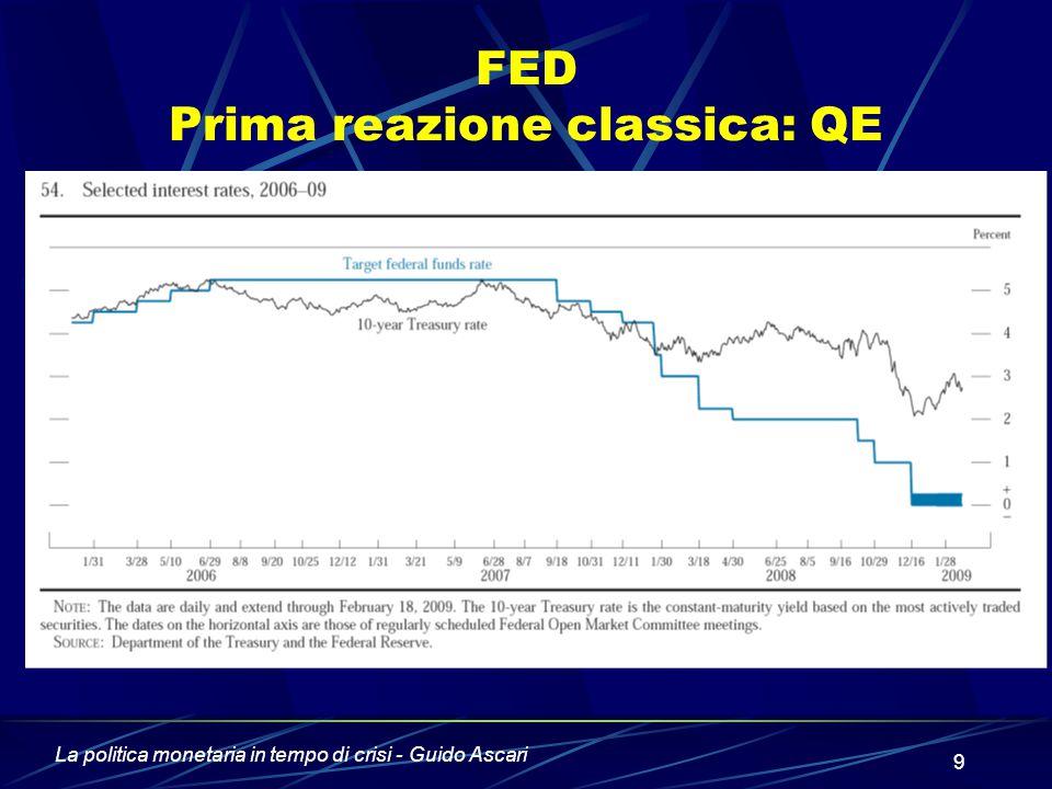 La politica monetaria in tempo di crisi - Guido Ascari 9 FED Prima reazione classica: QE