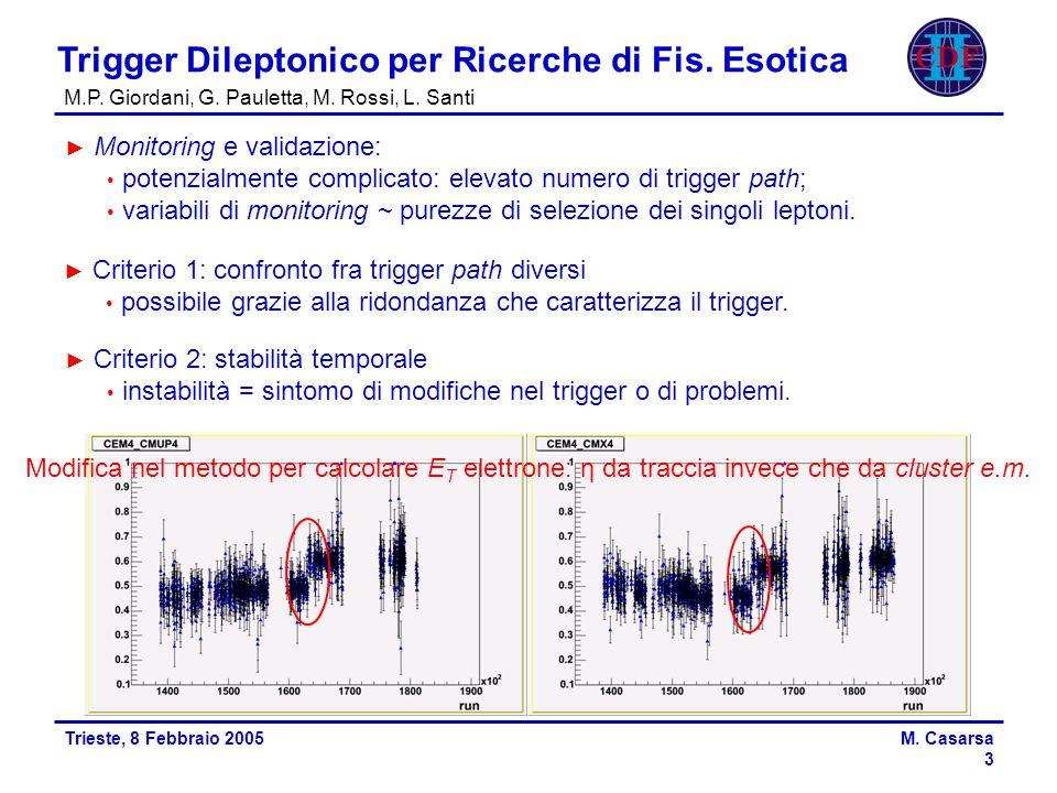 Trieste, 8 Febbraio 2005M. Casarsa 3 Trigger Dileptonico per Ricerche di Fis.