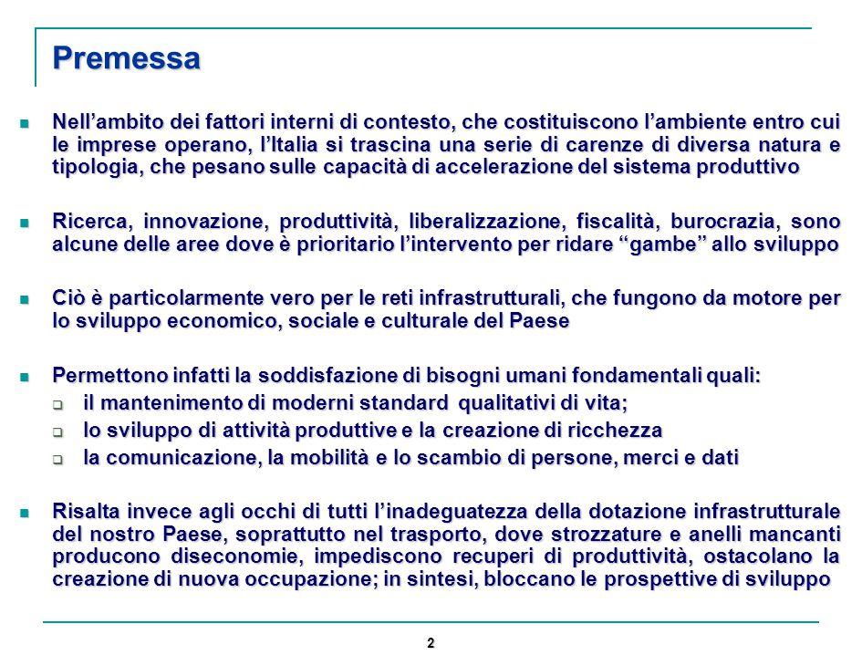 2 Premessa Nell'ambito dei fattori interni di contesto, che costituiscono l'ambiente entro cui le imprese operano, l'Italia si trascina una serie di carenze di diversa natura e tipologia, che pesano sulle capacità di accelerazione del sistema produttivo Nell'ambito dei fattori interni di contesto, che costituiscono l'ambiente entro cui le imprese operano, l'Italia si trascina una serie di carenze di diversa natura e tipologia, che pesano sulle capacità di accelerazione del sistema produttivo Ricerca, innovazione, produttività, liberalizzazione, fiscalità, burocrazia, sono alcune delle aree dove è prioritario l'intervento per ridare gambe allo sviluppo Ricerca, innovazione, produttività, liberalizzazione, fiscalità, burocrazia, sono alcune delle aree dove è prioritario l'intervento per ridare gambe allo sviluppo Ciò è particolarmente vero per le reti infrastrutturali, che fungono da motore per lo sviluppo economico, sociale e culturale del Paese Ciò è particolarmente vero per le reti infrastrutturali, che fungono da motore per lo sviluppo economico, sociale e culturale del Paese Permettono infatti la soddisfazione di bisogni umani fondamentali quali: Permettono infatti la soddisfazione di bisogni umani fondamentali quali:  il mantenimento di moderni standard qualitativi di vita;  lo sviluppo di attività produttive e la creazione di ricchezza  la comunicazione, la mobilità e lo scambio di persone, merci e dati Risalta invece agli occhi di tutti l'inadeguatezza della dotazione infrastrutturale del nostro Paese, soprattutto nel trasporto, dove strozzature e anelli mancanti producono diseconomie, impediscono recuperi di produttività, ostacolano la creazione di nuova occupazione; in sintesi, bloccano le prospettive di sviluppo Risalta invece agli occhi di tutti l'inadeguatezza della dotazione infrastrutturale del nostro Paese, soprattutto nel trasporto, dove strozzature e anelli mancanti producono diseconomie, impediscono recuperi di produttività, ostacolano la creazione 