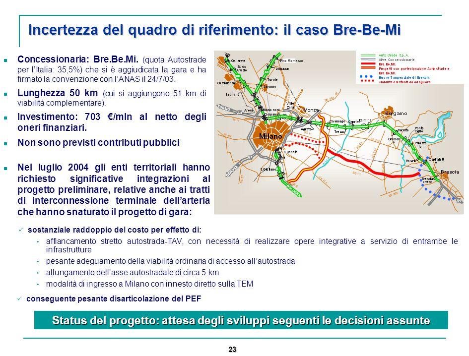 23 Incertezza del quadro di riferimento: il caso Bre-Be-Mi Nel luglio 2004 gli enti territoriali hanno richiesto significative integrazioni al progetto preliminare, relative anche ai tratti di interconnessione terminale dell'arteria che hanno snaturato il progetto di gara: sostanziale raddoppio del costo per effetto di: affiancamento stretto autostrada-TAV, con necessità di realizzare opere integrative a servizio di entrambe le infrastrutture pesante adeguamento della viabilità ordinaria di accesso all'autostrada allungamento dell'asse autostradale di circa 5 km modalità di ingresso a Milano con innesto diretto sulla TEM conseguente pesante disarticolazione del PEF Concessionaria: Bre.Be.Mi.