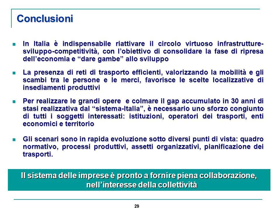 29 Conclusioni In Italia è indispensabile riattivare il circolo virtuoso infrastrutture- sviluppo-competitività, con l'obiettivo di consolidare la fase di ripresa dell'economia e dare gambe allo sviluppo In Italia è indispensabile riattivare il circolo virtuoso infrastrutture- sviluppo-competitività, con l'obiettivo di consolidare la fase di ripresa dell'economia e dare gambe allo sviluppo La presenza di reti di trasporto efficienti, valorizzando la mobilità e gli scambi tra le persone e le merci, favorisce le scelte localizzative di insediamenti produttivi La presenza di reti di trasporto efficienti, valorizzando la mobilità e gli scambi tra le persone e le merci, favorisce le scelte localizzative di insediamenti produttivi Per realizzare le grandi opere e colmare il gap accumulato in 30 anni di stasi realizzativa dal sistema-Italia , è necessario uno sforzo congiunto di tutti i soggetti interessati: istituzioni, operatori dei trasporti, enti economici e territorio Per realizzare le grandi opere e colmare il gap accumulato in 30 anni di stasi realizzativa dal sistema-Italia , è necessario uno sforzo congiunto di tutti i soggetti interessati: istituzioni, operatori dei trasporti, enti economici e territorio Gli scenari sono in rapida evoluzione sotto diversi punti di vista: quadro normativo, processi produttivi, assetti organizzativi, pianificazione dei trasporti.