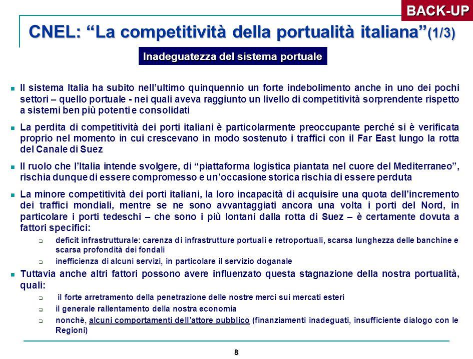8 CNEL: La competitività della portualità italiana (1/3) Il sistema Italia ha subito nell'ultimo quinquennio un forte indebolimento anche in uno dei pochi settori – quello portuale - nei quali aveva raggiunto un livello di competitività sorprendente rispetto a sistemi ben più potenti e consolidati La perdita di competitività dei porti italiani è particolarmente preoccupante perché si è verificata proprio nel momento in cui crescevano in modo sostenuto i traffici con il Far East lungo la rotta del Canale di Suez Il ruolo che l'Italia intende svolgere, di piattaforma logistica piantata nel cuore del Mediterraneo , rischia dunque di essere compromesso e un'occasione storica rischia di essere perduta La minore competitività dei porti italiani, la loro incapacità di acquisire una quota dell'incremento dei traffici mondiali, mentre se ne sono avvantaggiati ancora una volta i porti del Nord, in particolare i porti tedeschi – che sono i più lontani dalla rotta di Suez – è certamente dovuta a fattori specifici:  deficit infrastrutturale: carenza di infrastrutture portuali e retroportuali, scarsa lunghezza delle banchine e scarsa profondità dei fondali  inefficienza di alcuni servizi, in particolare il servizio doganale Tuttavia anche altri fattori possono avere influenzato questa stagnazione della nostra portualità, quali:  il forte arretramento della penetrazione delle nostre merci sui mercati esteri  il generale rallentamento della nostra economia  nonchè, alcuni comportamenti dell'attore pubblico (finanziamenti inadeguati, insufficiente dialogo con le Regioni)BACK-UP Inadeguatezza del sistema portuale
