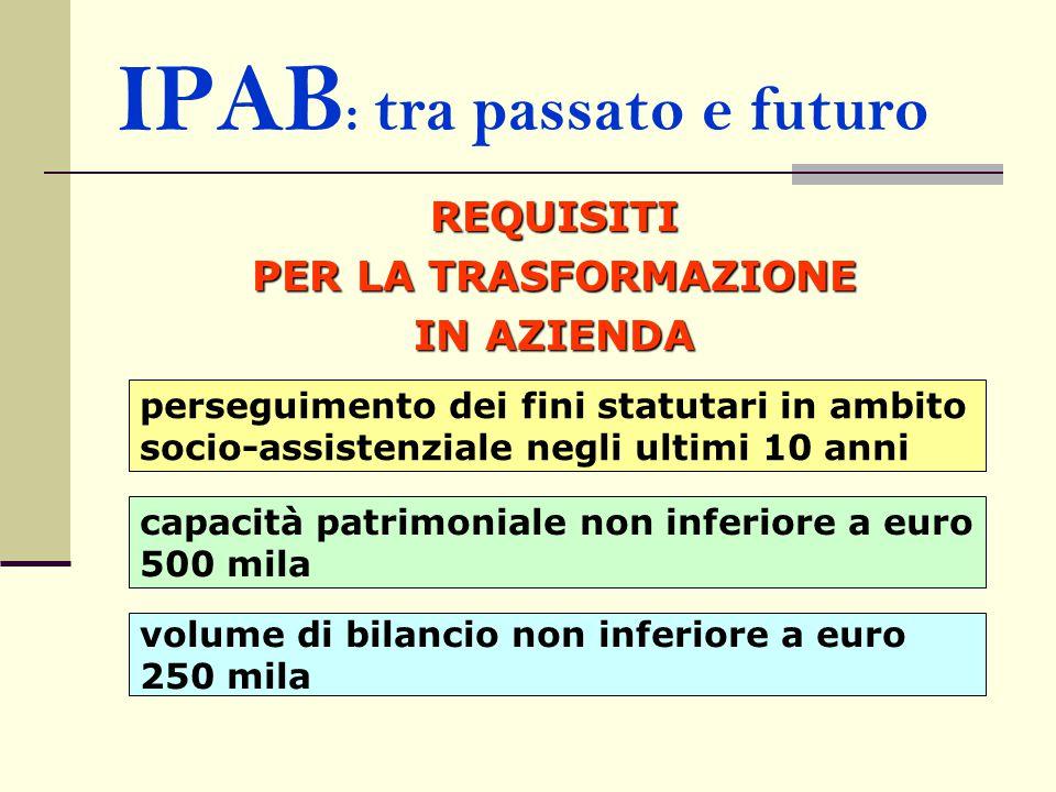 IPAB : tra passato e futuro REQUISITI PER LA TRASFORMAZIONE IN AZIENDA perseguimento dei fini statutari in ambito socio-assistenziale negli ultimi 10