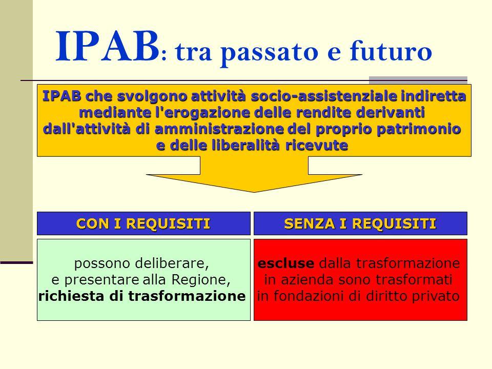 IPAB : tra passato e futuro IPAB che svolgono attività socio-assistenziale indiretta mediante l'erogazione delle rendite derivanti dall'attività di am