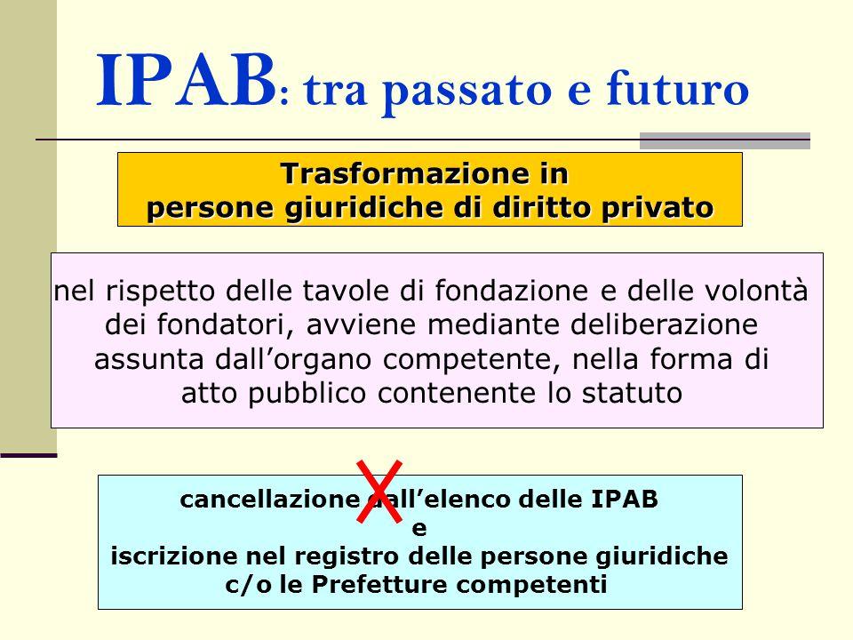 IPAB : tra passato e futuro nel rispetto delle tavole di fondazione e delle volontà dei fondatori, avviene mediante deliberazione assunta dall'organo