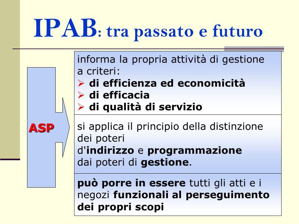 IPAB : tra passato e futuro ASP informa la propria attività di gestione a criteri:  di efficienza ed economicità  di efficacia  di qualità di servizio si applica il principio della distinzione dei poteri d indirizzo e programmazione dai poteri di gestione.