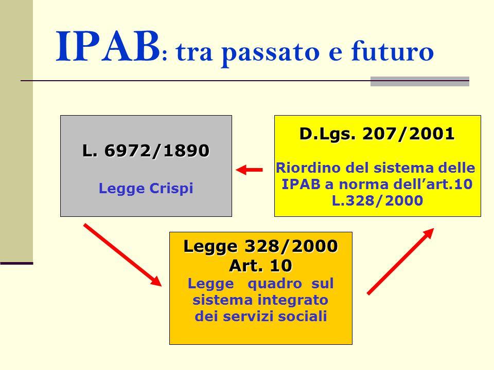 IPAB : tra passato e futuro Legge 328/2000 Art. 10 Legge quadro sul sistema integrato dei servizi sociali D.Lgs. 207/2001 Riordino del sistema delle I