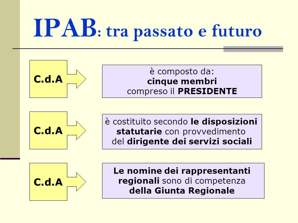 IPAB : tra passato e futuro C.d.A è composto da: cinque membri compreso il PRESIDENTE C.d.A C.d.A è costituito secondo le disposizioni statutarie con