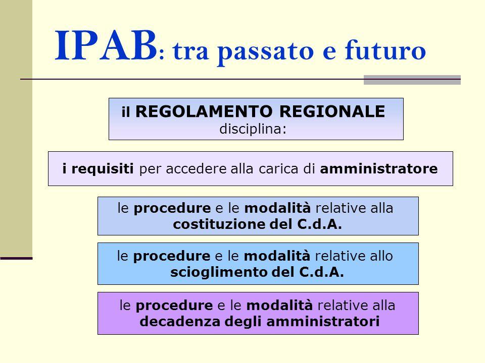 IPAB : tra passato e futuro il REGOLAMENTO REGIONALE disciplina: i requisiti per accedere alla carica di amministratore le procedure e le modalità relative alla costituzione del C.d.A.