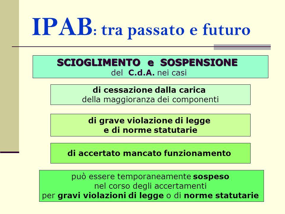 IPAB : tra passato e futuro SCIOGLIMENTO e SOSPENSIONE del C.d.A. nei casi di cessazione dalla carica della maggioranza dei componenti di grave violaz