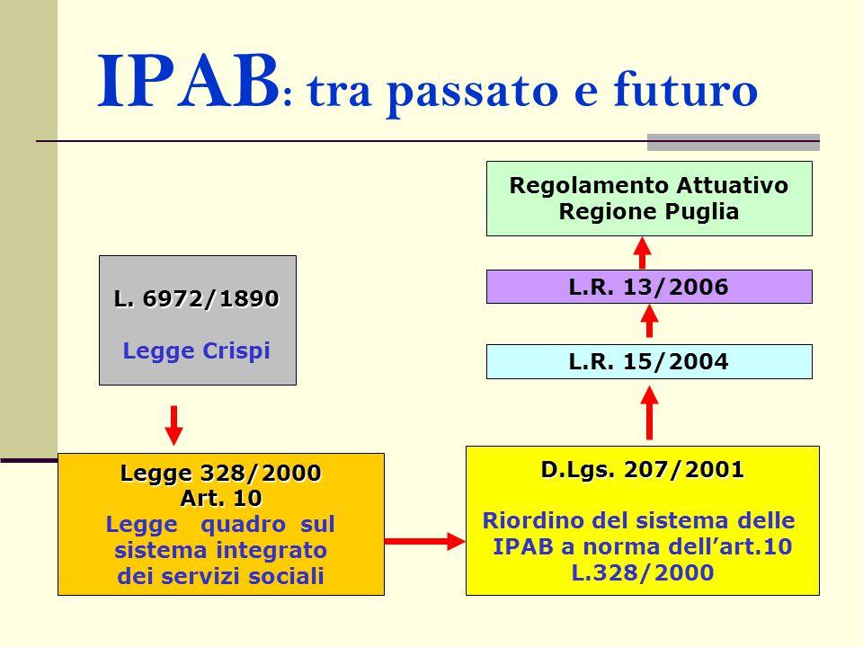 IPAB : tra passato e futuro Legge 328/2000 Art.