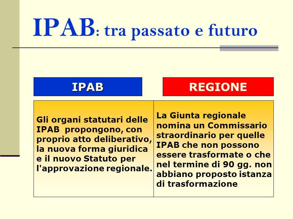 IPAB : tra passato e futuro Gli organi statutari delle IPAB propongono, con proprio atto deliberativo, la nuova forma giuridica e il nuovo Statuto per l approvazione regionale.