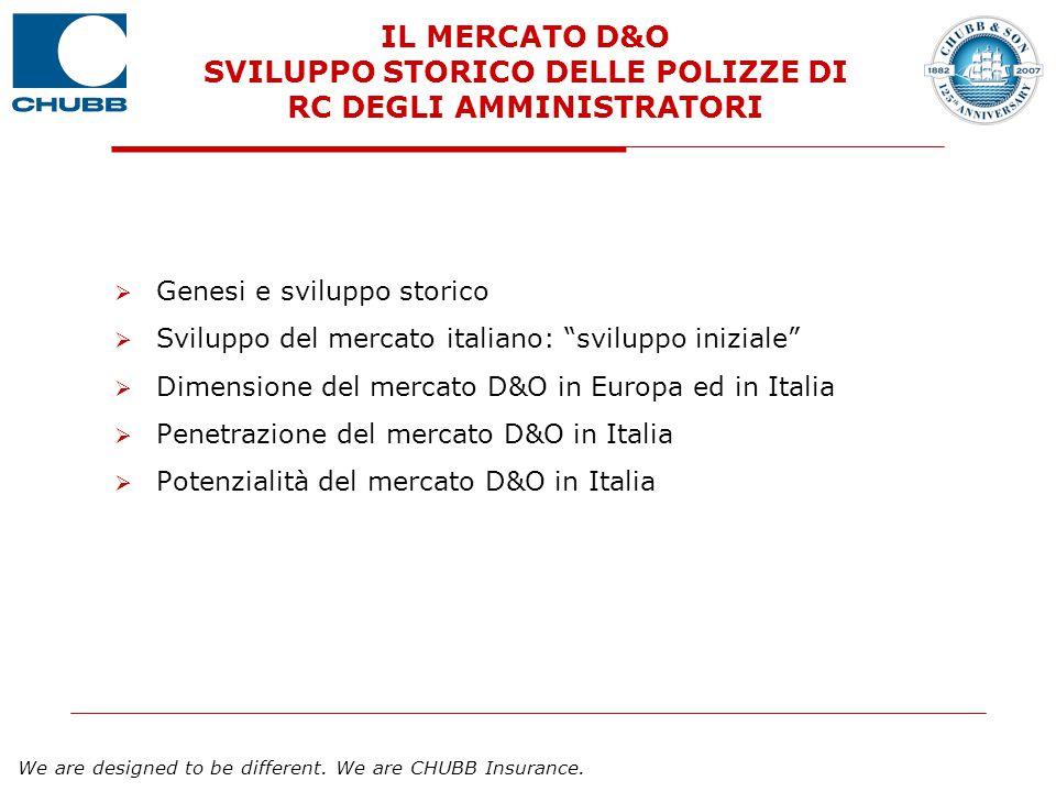"""We are designed to be different. We are CHUBB Insurance.  Genesi e sviluppo storico  Sviluppo del mercato italiano: """"sviluppo iniziale""""  Dimensione"""