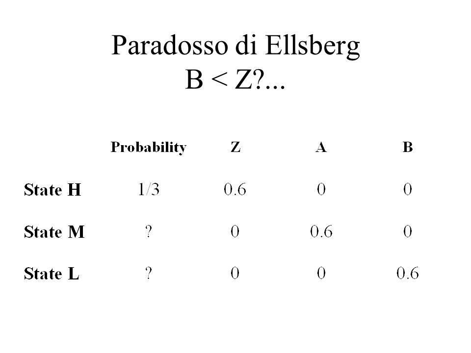 Paradosso di Ellsberg B < Z?...