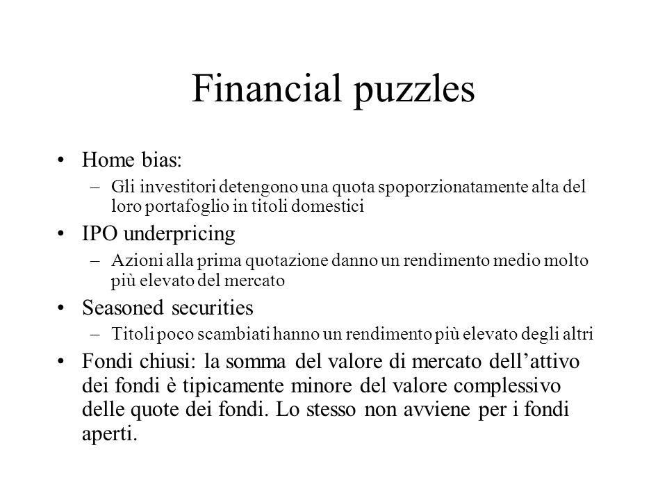 Financial puzzles Home bias: –Gli investitori detengono una quota spoporzionatamente alta del loro portafoglio in titoli domestici IPO underpricing –A