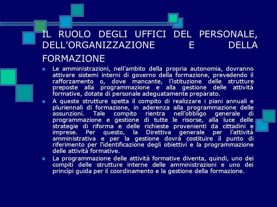 IL RUOLO DEGLI UFFICI DEL PERSONALE, DELL'ORGANIZZAZIONE E DELLA FORMAZIONE Le amministrazioni, nell'ambito della propria autonomia, dovranno attivare