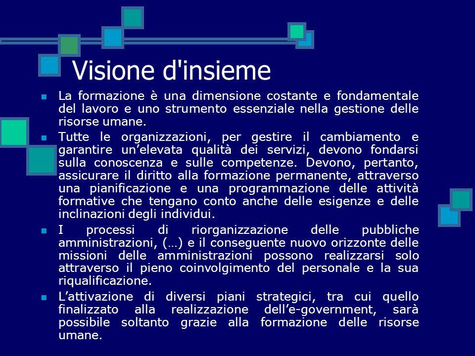 Visione d'insieme La formazione è una dimensione costante e fondamentale del lavoro e uno strumento essenziale nella gestione delle risorse umane. Tut